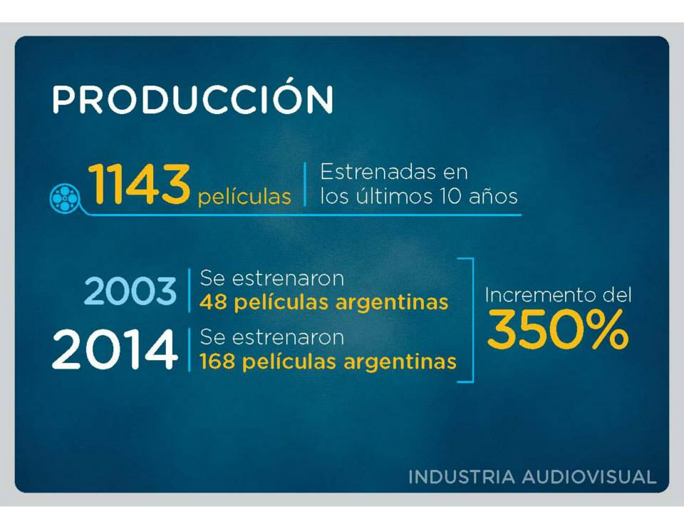 1 cine industria audiovisual incaa
