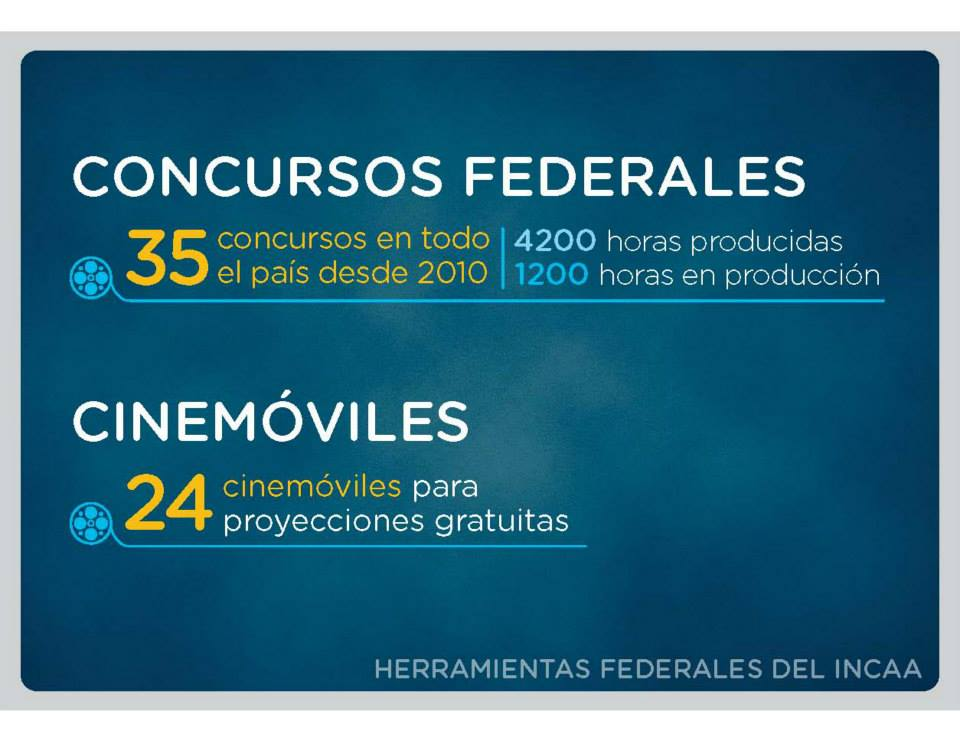 5 cine industria audiovisual incaa